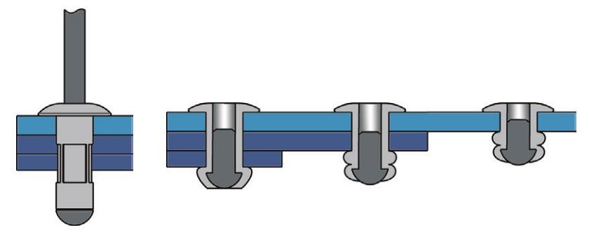1 multigrip blind rivets